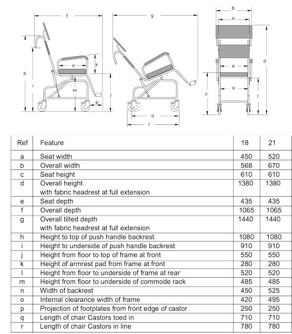 Shower Chair Diagram Wiring Diagram Database